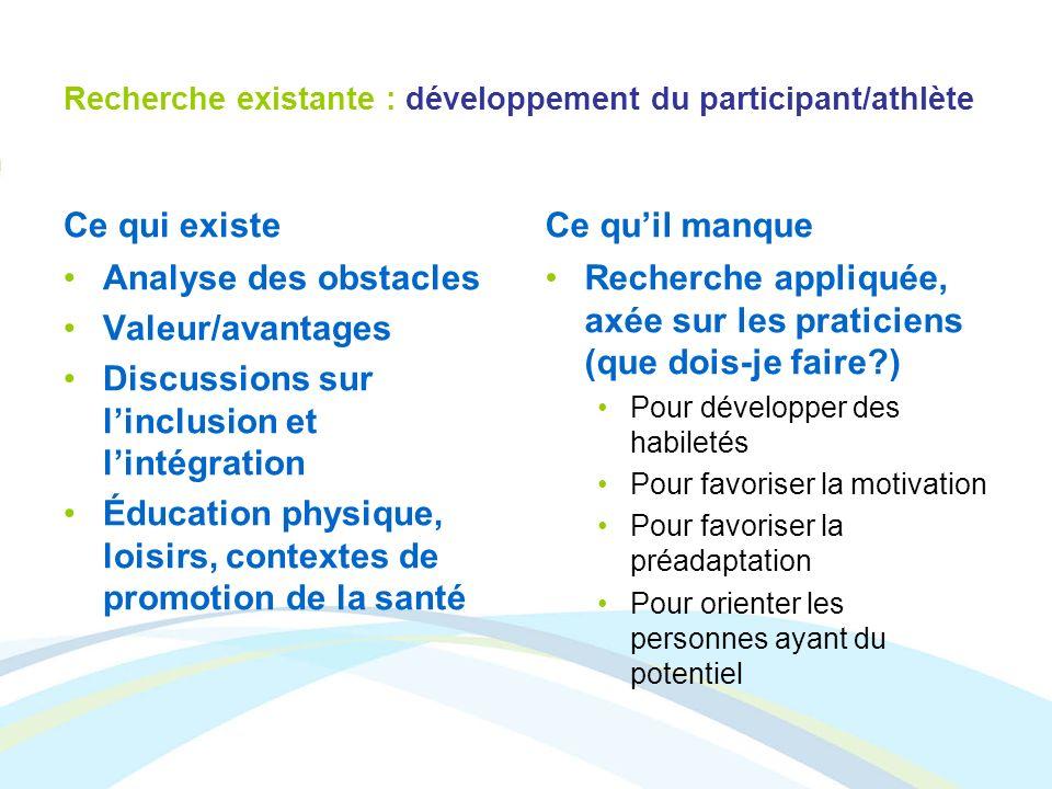 Recherche existante : développement du participant/athlète Ce qui existe Analyse des obstacles Valeur/avantages Discussions sur linclusion et lintégra