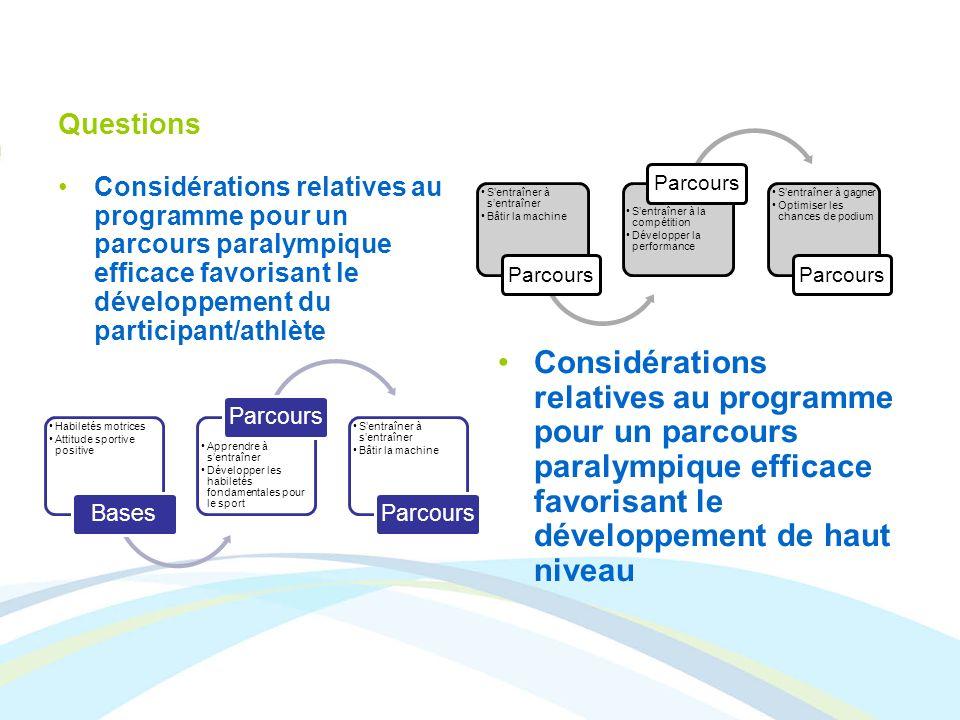 Questions Considérations relatives au programme pour un parcours paralympique efficace favorisant le développement du participant/athlète Considératio