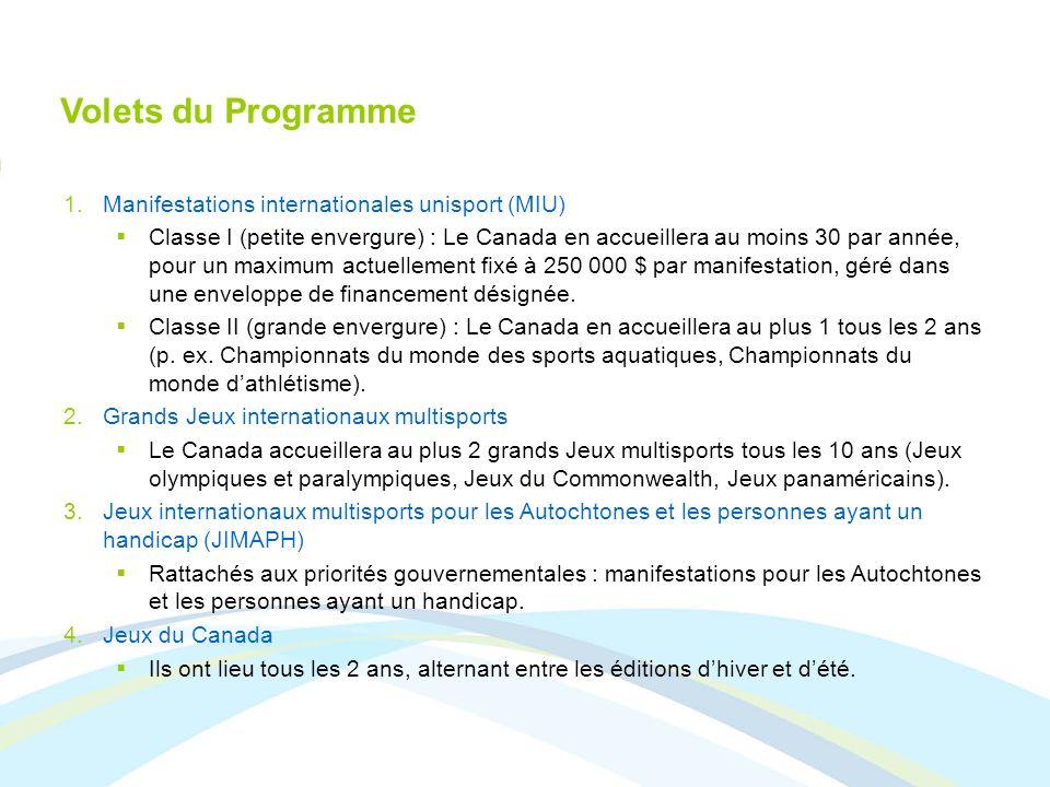 Volets du Programme 1.Manifestations internationales unisport (MIU) Classe I (petite envergure) : Le Canada en accueillera au moins 30 par année, pour