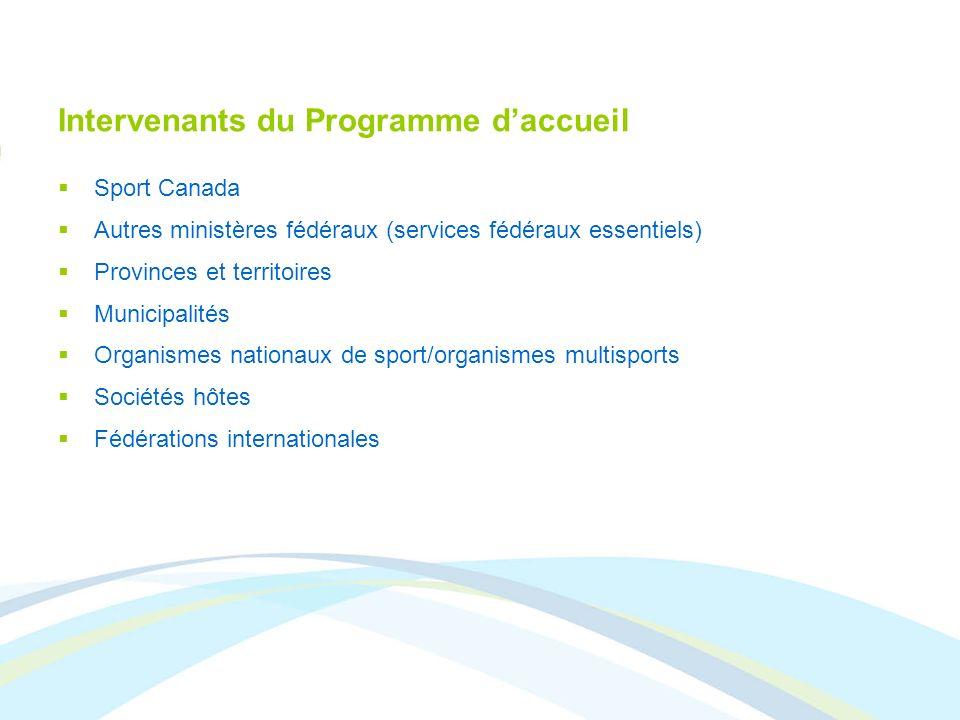 Intervenants du Programme daccueil Sport Canada Autres ministères fédéraux (services fédéraux essentiels) Provinces et territoires Municipalités Organ