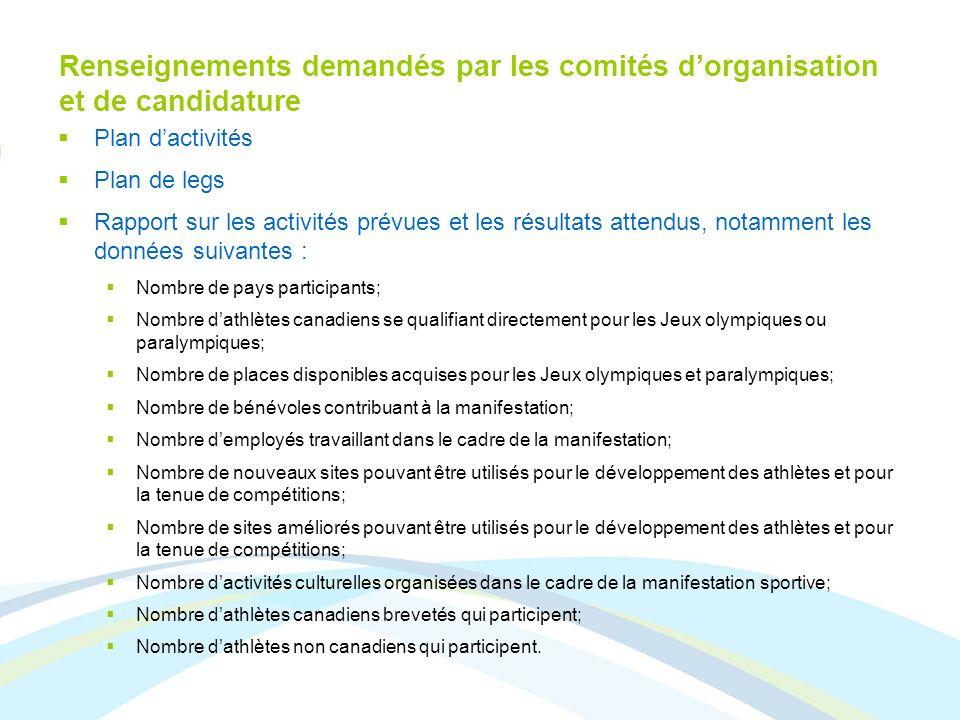 Renseignements demandés par les comités dorganisation et de candidature Plan dactivités Plan de legs Rapport sur les activités prévues et les résultat