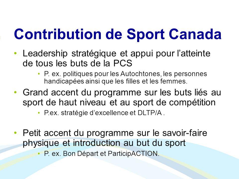 Contribution de Sport Canada Leadership stratégique et appui pour latteinte de tous les buts de la PCS P. ex. politiques pour les Autochtones, les per