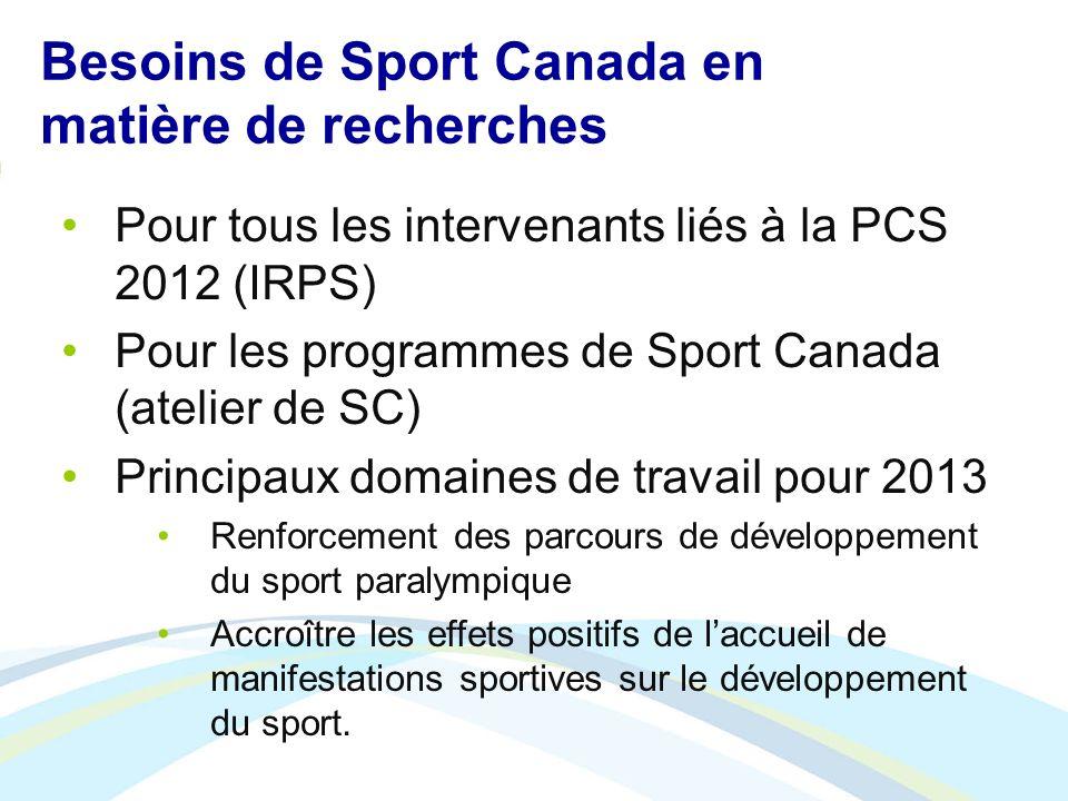 Besoins de Sport Canada en matière de recherches Pour tous les intervenants liés à la PCS 2012 (IRPS) Pour les programmes de Sport Canada (atelier de