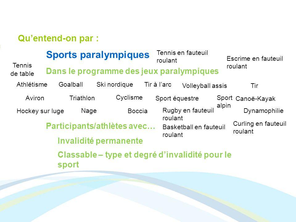 Quentend-on par : Sports paralympiques Dans le programme des jeux paralympiques Invalidité permanente Classable – type et degré dinvalidité pour le sp