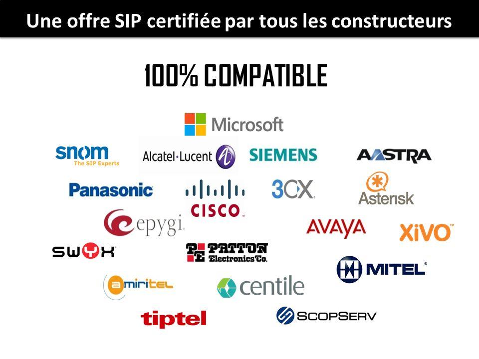 Une offre SIP certifiée par tous les constructeurs 100% COMPATIBLE