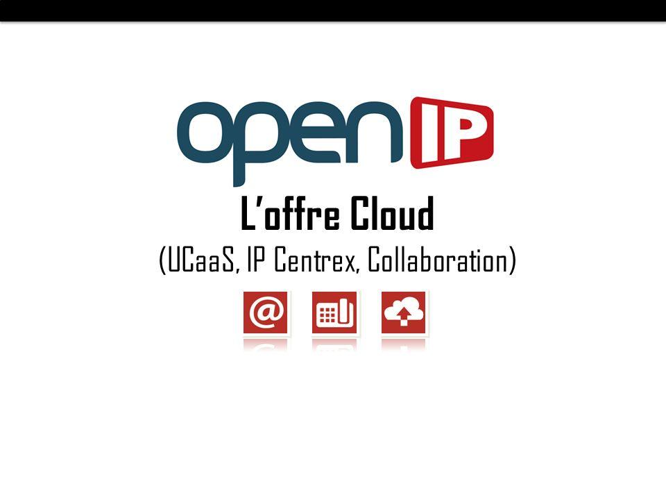 Loffre Cloud (UCaaS, IP Centrex, Collaboration)