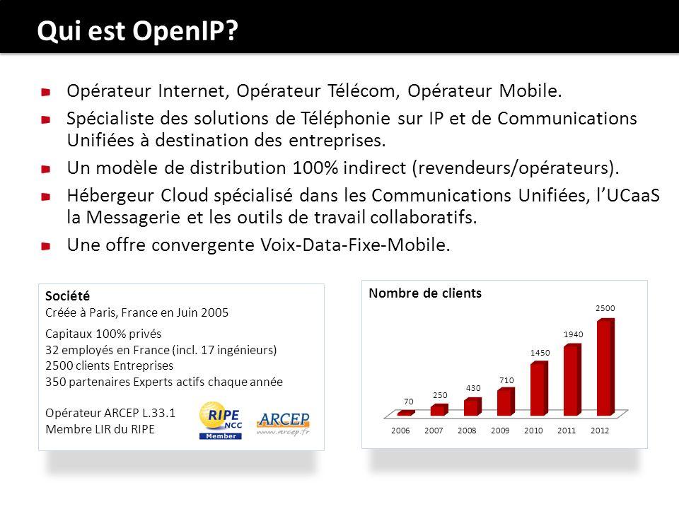 Opérateur Internet, Opérateur Télécom, Opérateur Mobile. Spécialiste des solutions de Téléphonie sur IP et de Communications Unifiées à destination de