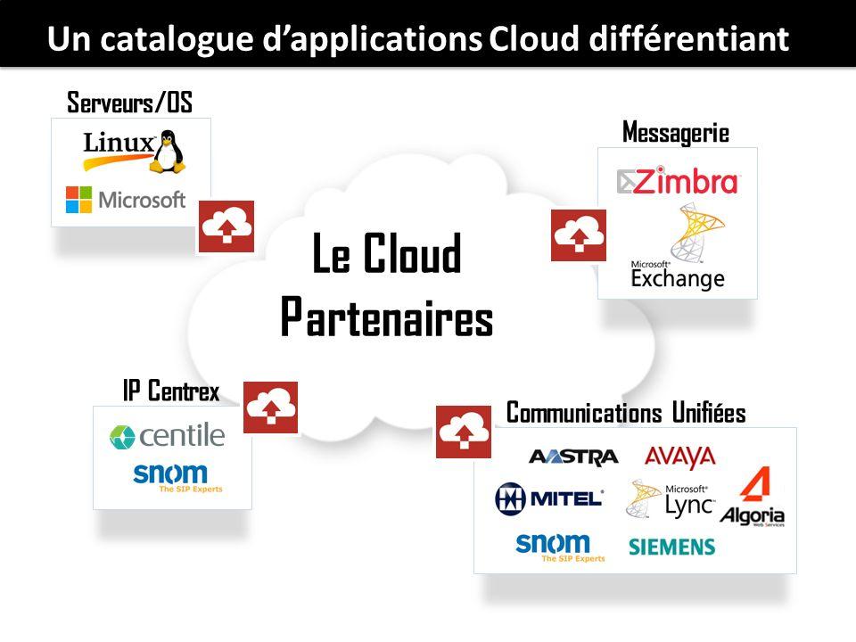 Le Cloud Partenaires Un catalogue dapplications Cloud différentiant Serveurs/OS IP Centrex Messagerie Communications Unifiées