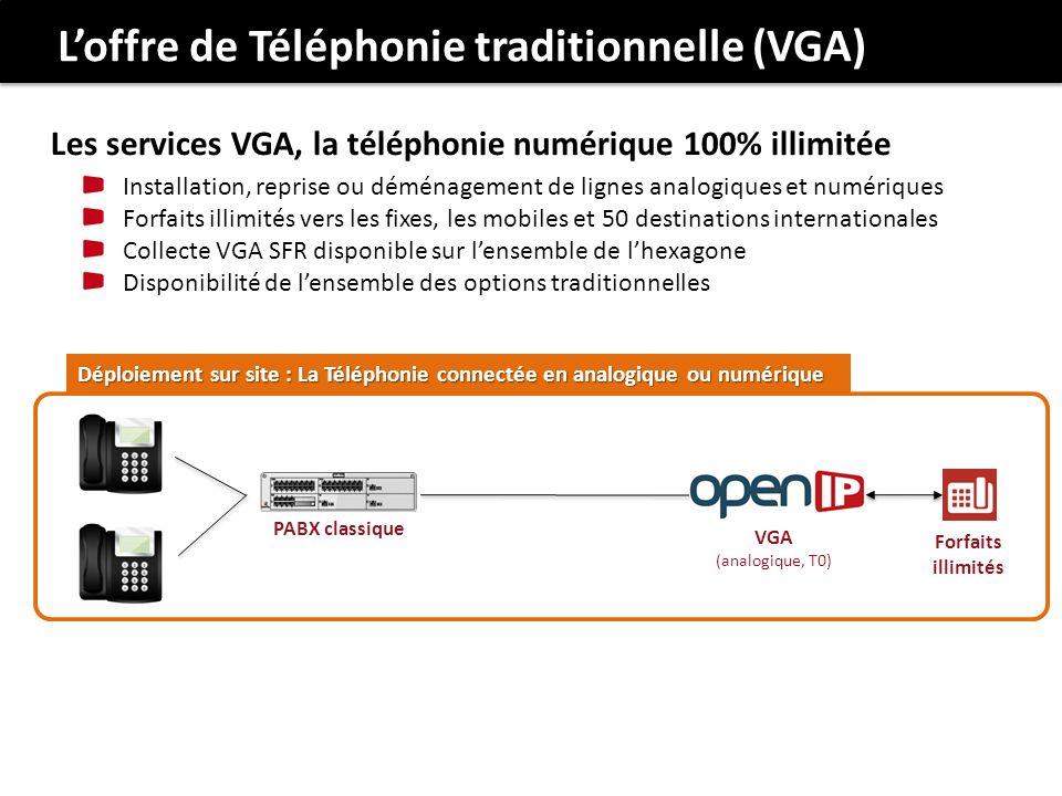 Loffre de Téléphonie traditionnelle (VGA) Forfaits illimités Déploiement sur site : La Téléphonie connectée en analogique ou numérique VGA (analogique