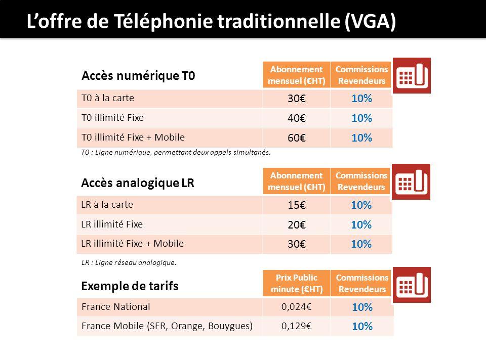 Abonnement mensuel (HT) Commissions Revendeurs T0 à la carte 3010% T0 illimité Fixe 4010% T0 illimité Fixe + Mobile 6010% Abonnement mensuel (HT) Comm