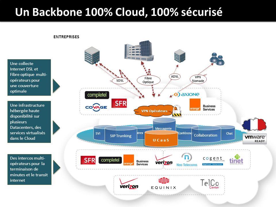 Un Backbone 100% Cloud, 100% sécurisé Conférence Centrex Messagerie SVI SIP Trunking Chat Collaboration UCaaS ENTREPRISES ADSL VPN Nomade Fibre Optiqu