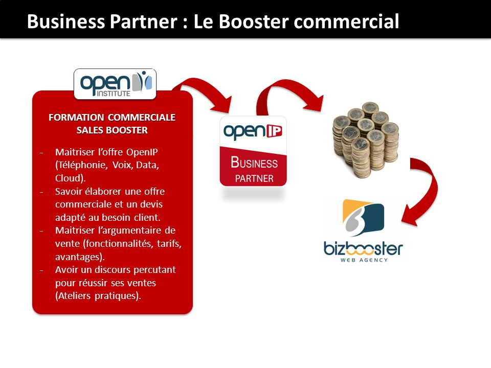 Business Partner : Le Booster commercial FORMATION COMMERCIALE SALES BOOSTER -Maitriser loffre OpenIP (Téléphonie, Voix, Data, Cloud). -Savoir élabore