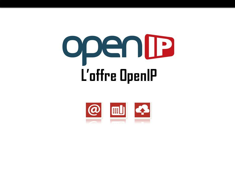 Loffre OpenIP