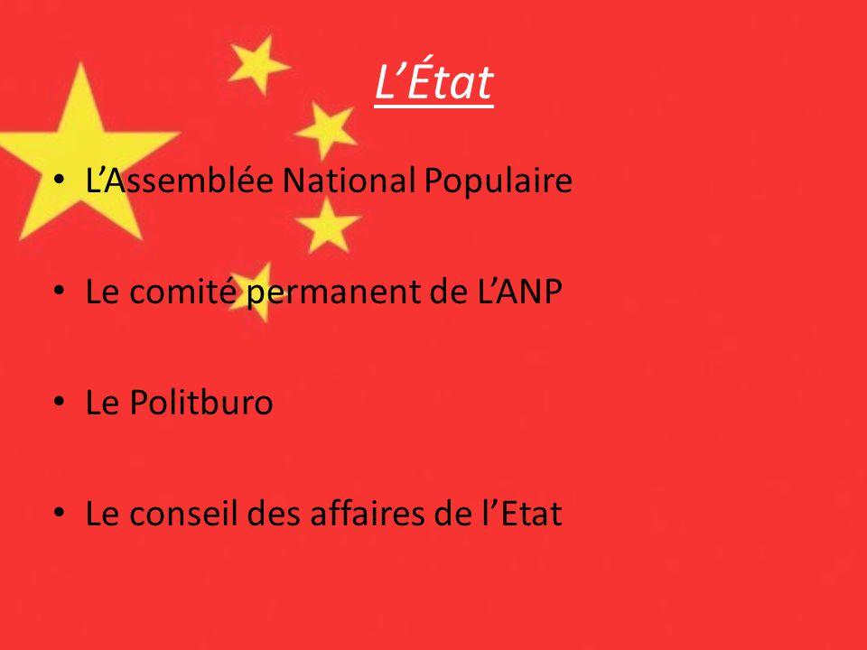 LÉtat LAssemblée National Populaire Le comité permanent de LANP Le Politburo Le conseil des affaires de lEtat