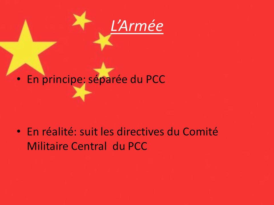 LArmée En principe: séparée du PCC En réalité: suit les directives du Comité Militaire Central du PCC