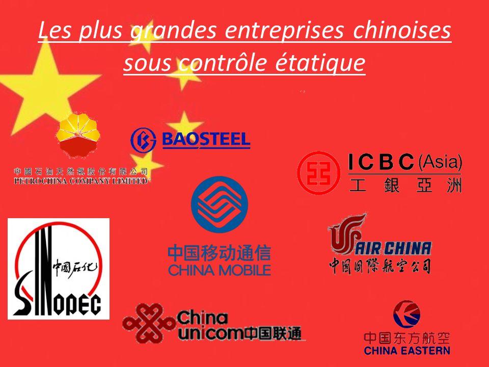 Les plus grandes entreprises chinoises sous contrôle étatique