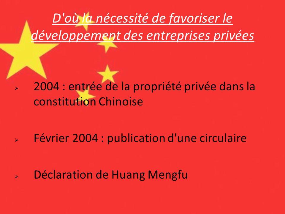 D'où la nécessité de favoriser le développement des entreprises privées 2004 : entrée de la propriété privée dans la constitution Chinoise Février 200