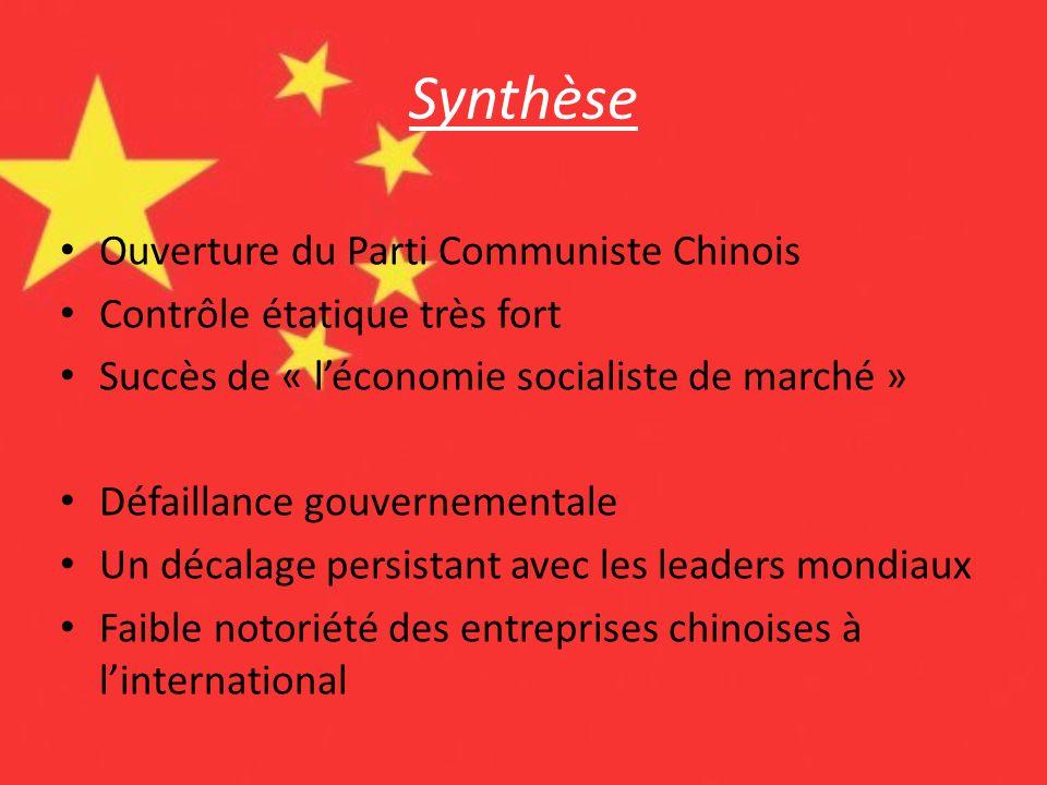Synthèse Ouverture du Parti Communiste Chinois Contrôle étatique très fort Succès de « léconomie socialiste de marché » Défaillance gouvernementale Un