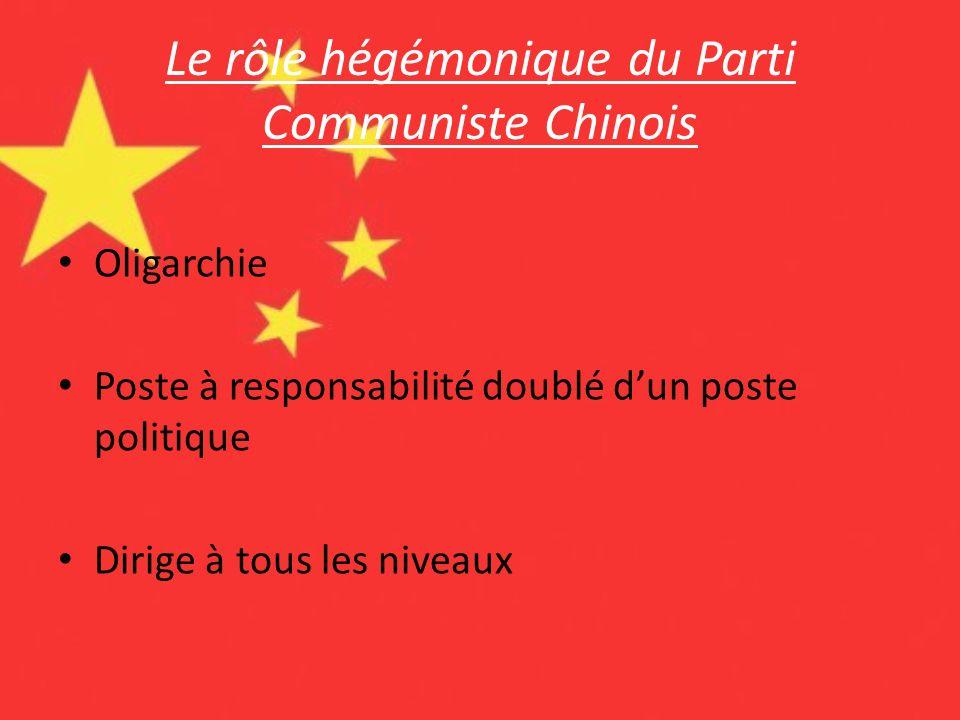 Le rôle hégémonique du Parti Communiste Chinois Oligarchie Poste à responsabilité doublé dun poste politique Dirige à tous les niveaux