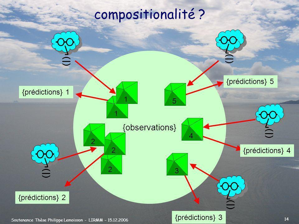 Soutenance Thèse Philippe Lemoisson - LIRMM – 15.12.2006 14 {prédictions} 1 {prédictions} 5 {prédictions} 4 {prédictions} 3 {prédictions} 2 (|) {observations} 1 1 5 43 2 2 2 compositionalité ?