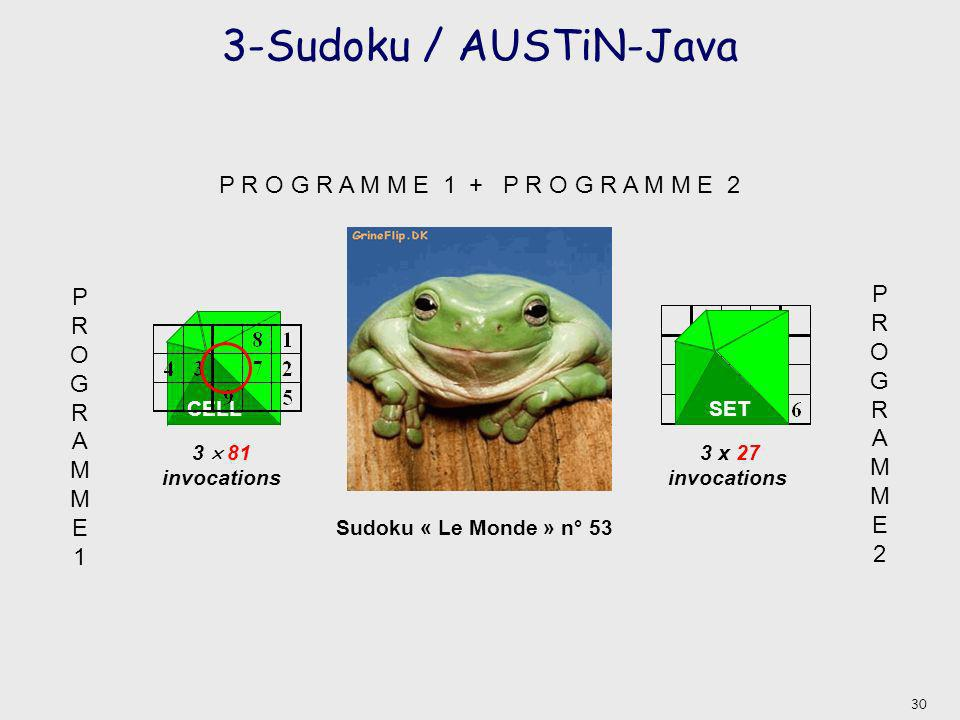 P R O G R A M M E 1 + P R O G R A M M E 2 PROGRAMME2PROGRAMME2 3-Sudoku / AUSTiN-Java Sudoku « Le Monde » n° 53 PROGRAMME1PROGRAMME1 CELL 3 81 invocations SET 3 x 27 invocations 30