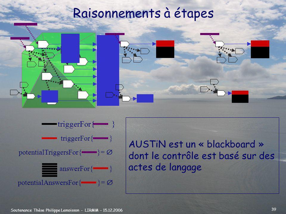 Soutenance Thèse Philippe Lemoisson - LIRMM – 15.12.2006 39 Raisonnements à étapes AUSTiN est un « blackboard » dont le contrôle est basé sur des actes de langage triggerFor{ } potentialAnswersFor{ }= answerFor{ } potentialTriggersFor{ }= triggerFor{ }