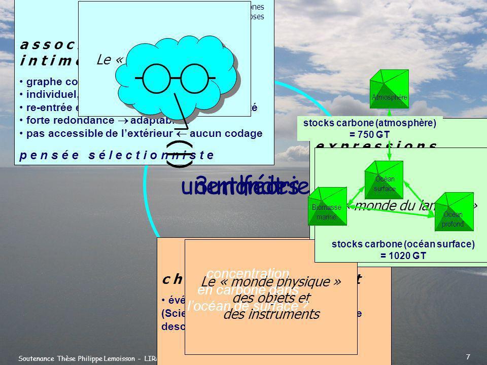 Soutenance Thèse Philippe Lemoisson - LIRMM – 15.12.2006 38 des graphes conceptuels … ( ) f c d e b a assertion ( ) .