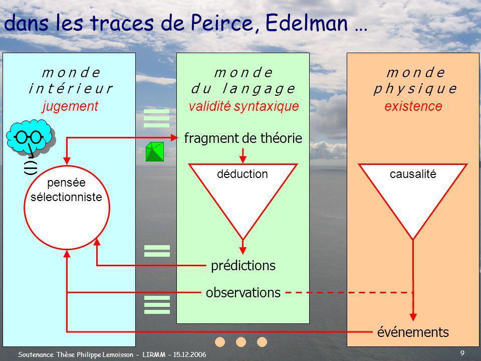 Soutenance Thèse Philippe Lemoisson - LIRMM – 15.12.2006 40 Composition … Déduction Composition automatique de fragments de théories … le point de départ est un langage partagé.