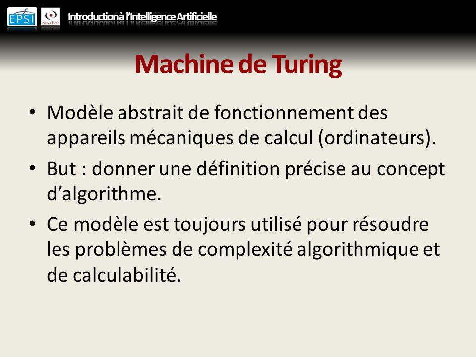 Machine de Turing Une machine de Turing est constituée des éléments suivants : – une bande infinie, décomposée en cellules au sein desquelles peuvent être stockés des caractères – une tête de lecture/écriture, pouvant : lire et modifier le caractère stocké dans la cellule correspondant à la position courante de la tête (le caractère courant) se déplacer dune cellule vers la gauche ou vers la droite (modifier la position courante) – un ensemble fini détats internes permettant de conditionner le fonctionnement de la machine – une table de transitions indiquant, pour chaque couple (état interne, caractère courant) les nouvelles valeurs pour ce couple, ainsi que le déplacement de la tête de lecture/écriture.