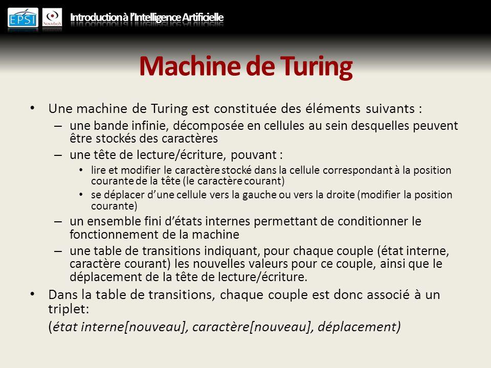 Machine de Turing Une machine de Turing fonctionne sur le principe suivant : – la bande est initialisée avec la séquence de caractères correspondant aux données dentrées.