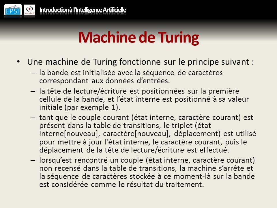 Machine de Turing Une machine de Turing fonctionne sur le principe suivant : – la bande est initialisée avec la séquence de caractères correspondant a