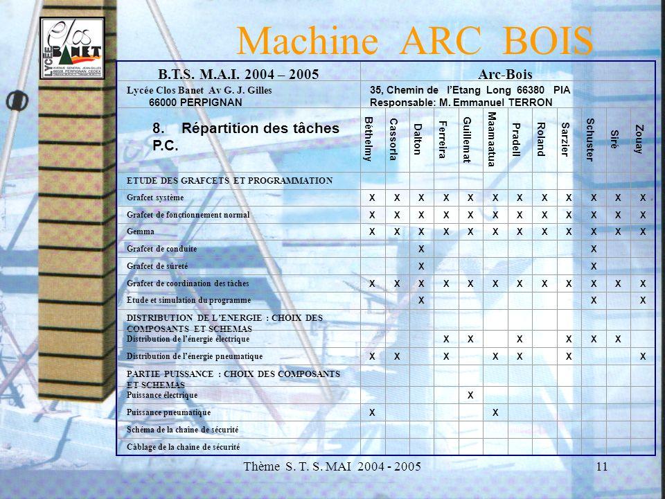 Thème S.T. S. MAI 2004 - 200511 Machine ARC BOIS B.T.S.