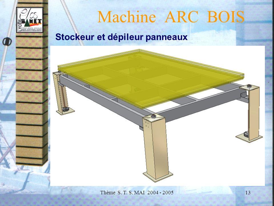 Thème S. T. S. MAI 2004 - 200513 Machine ARC BOIS Stockeur et dépileur panneaux