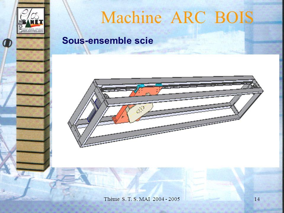 Thème S. T. S. MAI 2004 - 200514 Machine ARC BOIS Sous-ensemble scie