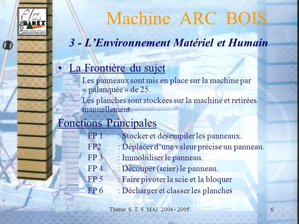 Thème S. T. S. MAI 2004 - 20057 Machine ARC BOIS 4 - Schéma cinématique
