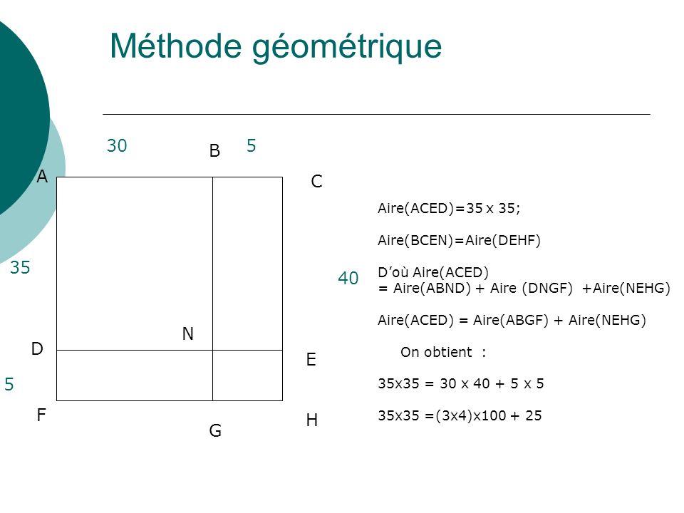 Méthode géométrique A 30 B 5 C 40 N 35 D 5 F G H T E Aire(ACED)=35 x 35; Aire(BCEN)=Aire(DEHF) Doù Aire(ACED) = Aire(ABND) + Aire (DNGF) +Aire(NEHG) A