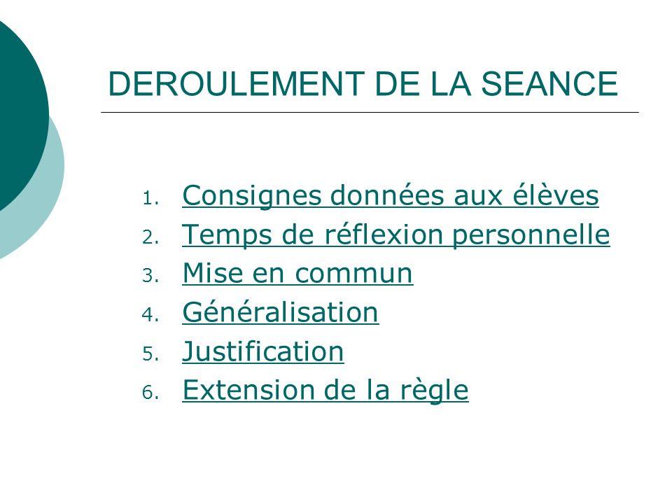 DEROULEMENT DE LA SEANCE 1. Consignes données aux élèves Consignes données aux élèves 2. Temps de réflexion personnelle Temps de réflexion personnelle