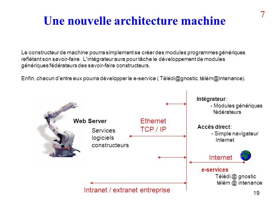 19 Une nouvelle architecture machine Le constructeur de machine pourra simplement se créer des modules programmes génériques reflétant son savoir-fair
