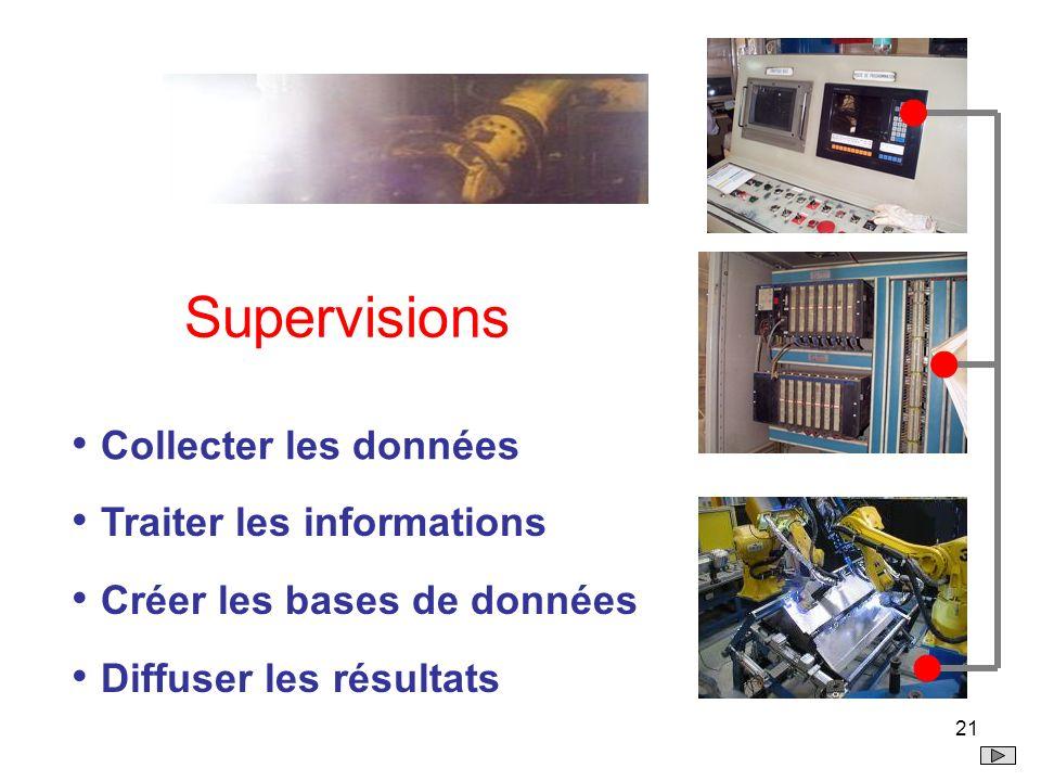 21 Supervisions Collecter les données Créer les bases de données Diffuser les résultats Traiter les informations