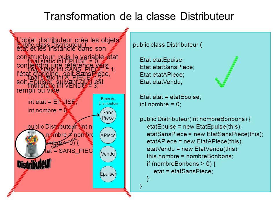 Transformation de la classe Distributeur Public class Distributeur { final static int EPUISE = 0; final static int SANS_PIECE = 1; final static int A_PIECE = 2; final static int VENDU = 3; int etat = EPUISE; int nombre = 0; public Distributeur (int nombre) { this.nombre = nombre; if (nombre > 0) { etat = SANS_PIECE; } } public class Distributeur { Etat etatEpuise; Etat etatSansPiece; Etat etatAPiece; Etat etatVendu; Etat etat = etatEpuise; int nombre = 0; public Distributeur(int nombreBonbons) { etatEpuise = new EtatEpuise(this); etatSansPiece = new EtatSansPiece(this); etatAPiece = new EtatAPiece(this); etatVendu = new EtatVendu(this); this.nombre = nombreBonbons; if (nombreBonbons > 0) { etat = etatSansPiece; } Lobjet distributeur crée les objets état et les instancie dans son constructeur, puis la variable etat contiendra une référence vers létat dorigine, soit SansPiece, soit Epuiser, suivant quil est rempli ou vide Etats du Distributeur Sans Piece APiece Vendu Epuiser Distributeur.etat