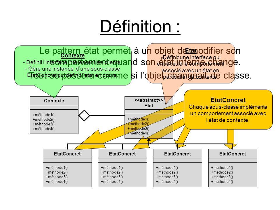 EtatConcret Chaque sous-classe implémente un comportement associé avec létat de contexte.