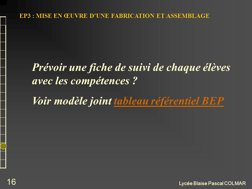 Lycée Blaise Pascal COLMAR 16 Prévoir une fiche de suivi de chaque élèves avec les compétences ? Voir modèle joint tableau référentiel BEPtableau réfé