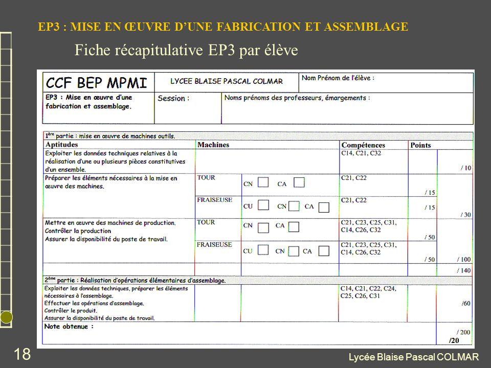Lycée Blaise Pascal COLMAR 18 EP3 : MISE EN ŒUVRE DUNE FABRICATION ET ASSEMBLAGE Fiche récapitulative EP3 par élève