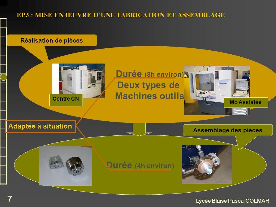Lycée Blaise Pascal COLMAR 7 Durée (8h environ) Deux types de Machines outils Réalisation de pièces Centre CN Durée (4h environ) Assemblage des pièces