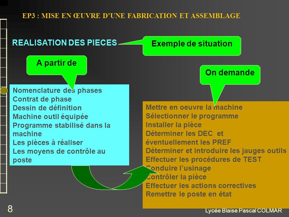 Lycée Blaise Pascal COLMAR 8 REALISATION DES PIECES Exemple de situation Nomenclature des phases Contrat de phase Dessin de définition Machine outil é