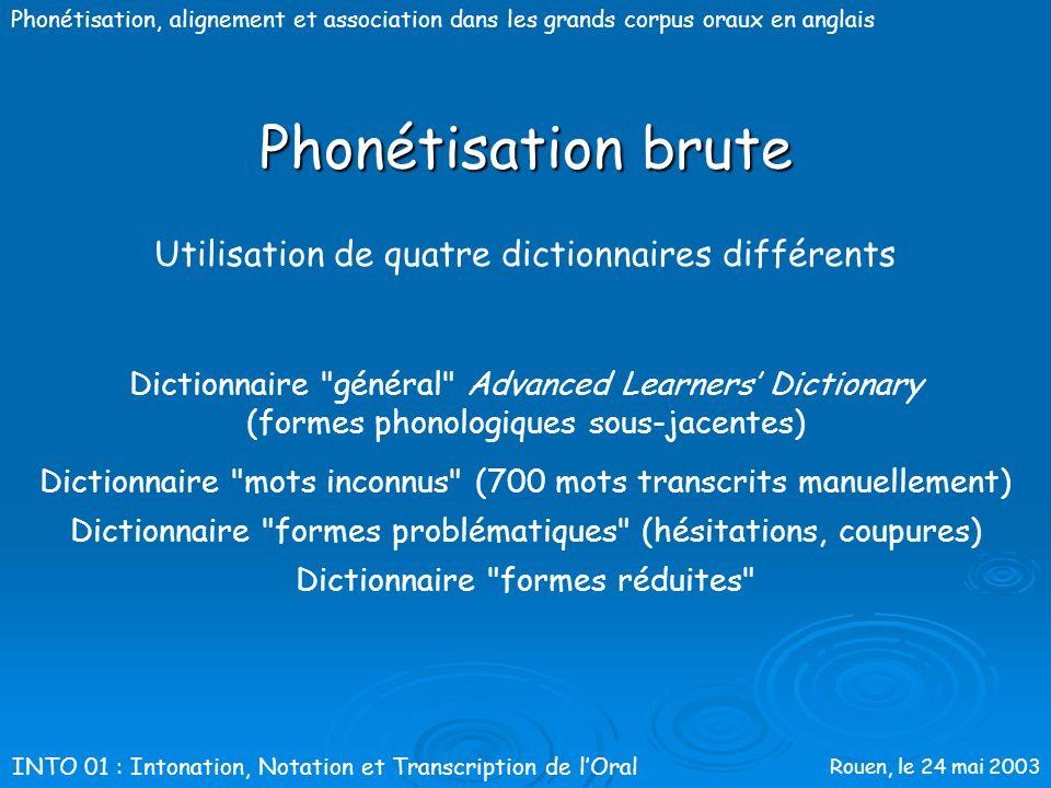 Rouen, le 24 mai 2003 Phonétisation, alignement et association dans les grands corpus oraux en anglais Phonétisation brute Chiffres et combinaisons de