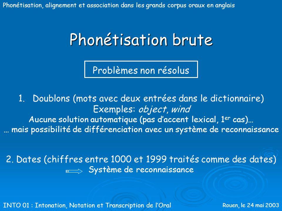 Rouen, le 24 mai 2003 Phonétisation, alignement et association dans les grands corpus oraux en anglais Phonétisation brute Traitement des formes rédui