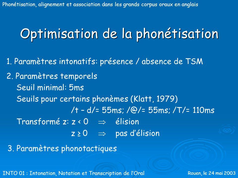 Rouen, le 24 mai 2003 Phonétisation, alignement et association dans les grands corpus oraux en anglais Optimisation de la phonétisation Utilisation de