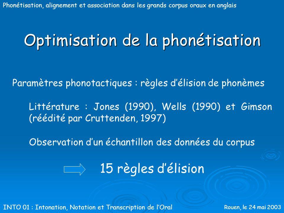 Rouen, le 24 mai 2003 Phonétisation, alignement et association dans les grands corpus oraux en anglais 2. Paramètres temporels Seuil minimal: 5ms Seui