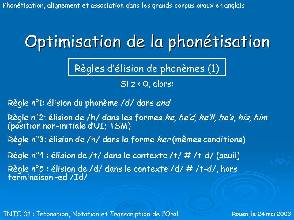 Rouen, le 24 mai 2003 Phonétisation, alignement et association dans les grands corpus oraux en anglais Optimisation de la phonétisation Paramètres pho